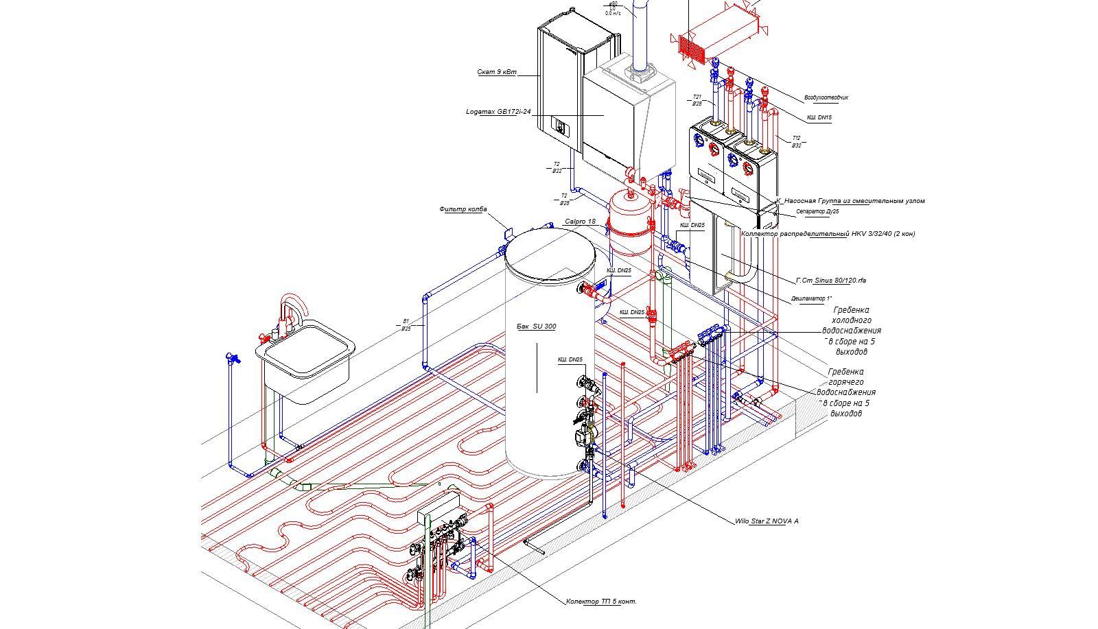 Сердце инженерных систем проект