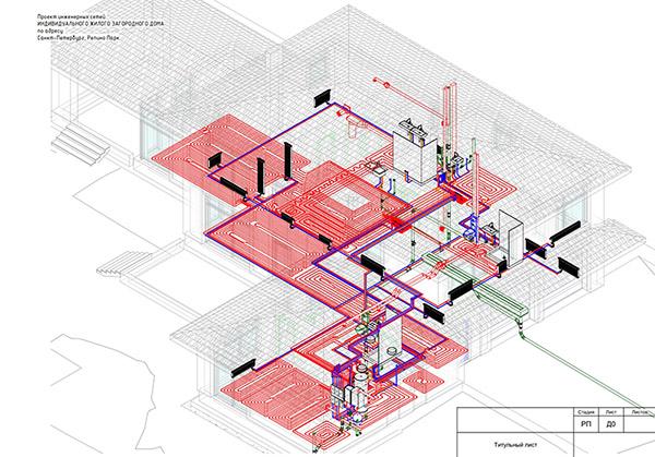 Этап 5 - Коммуникации инженерные Сети