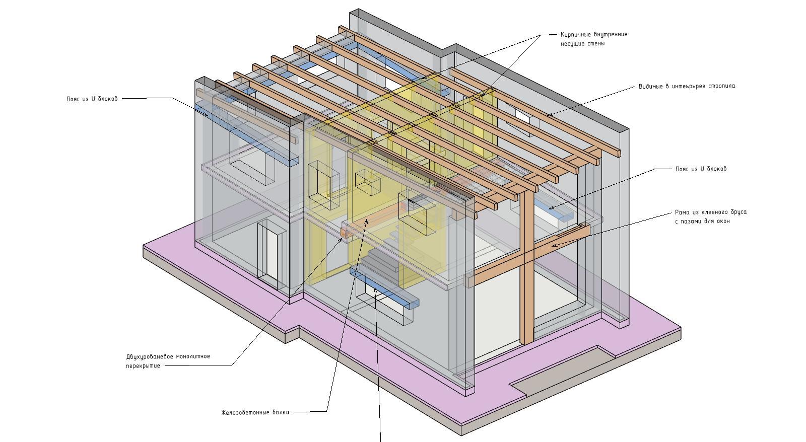 Проектирование дома стены и перекрытия